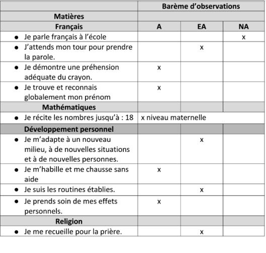 maternelle_eval1